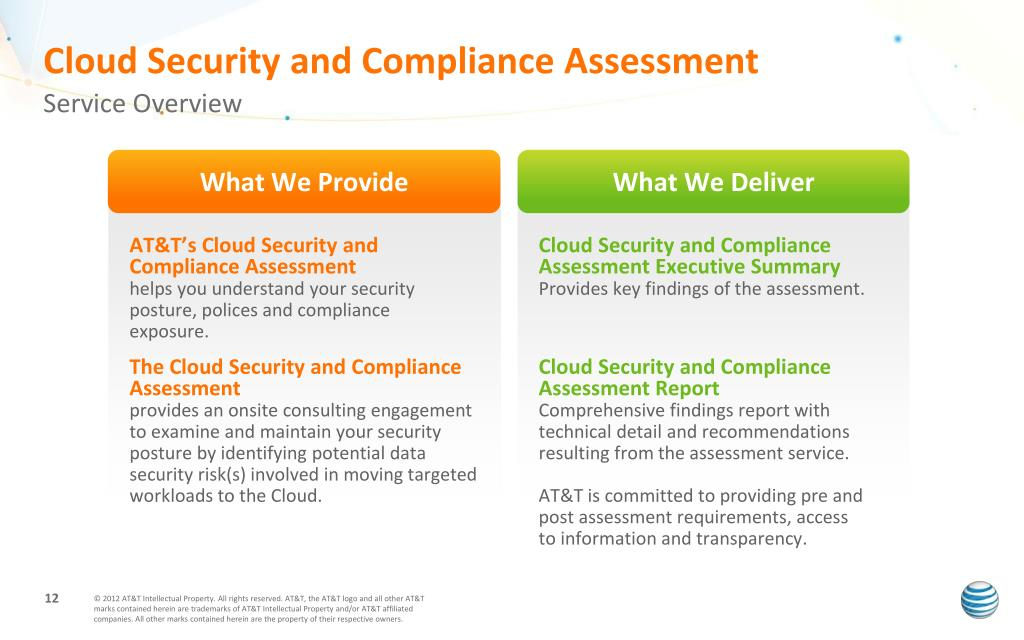 PPT - Cloud Security Consulting Services AT&T Security