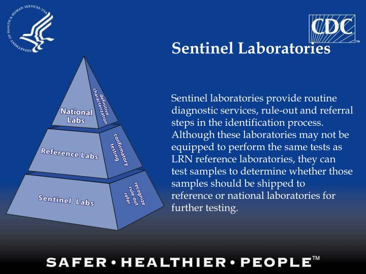 Sentinel Laboratories