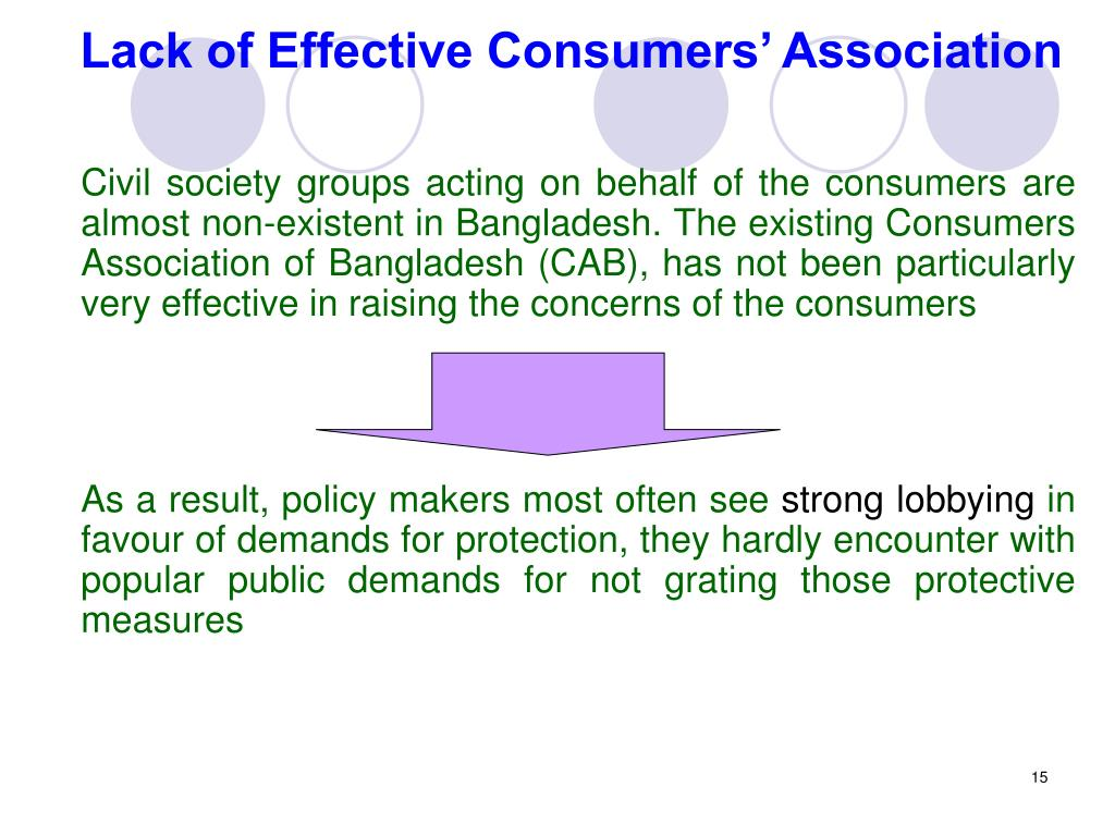 Lack of Effective Consumers' Association
