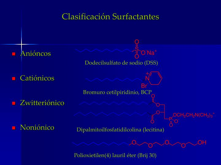Clasificación Surfactantes