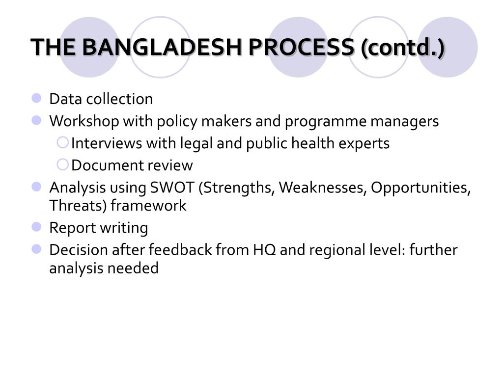 THE BANGLADESH PROCESS (contd.)