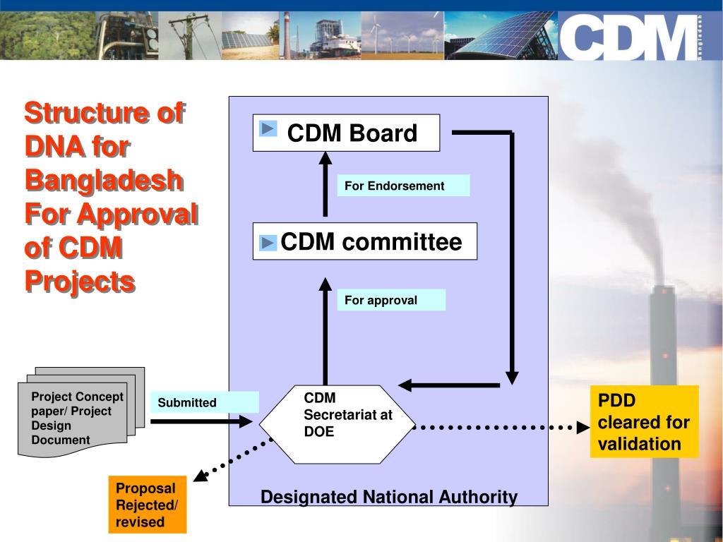 CDM Board