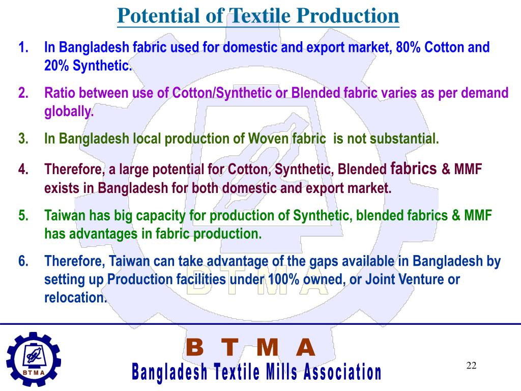 Potential of Textile Production