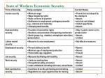 state of workers economic security