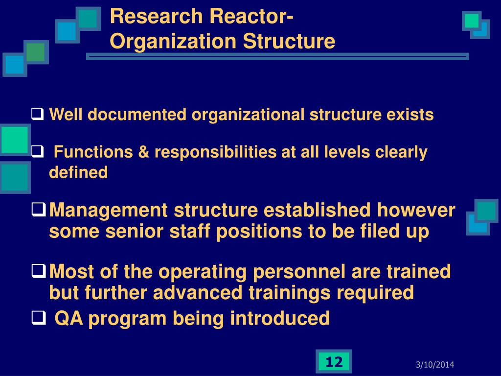 Research Reactor-