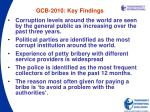 gcb 2010 key findings