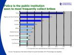 police is the public institution seen to most frequently collect bribes