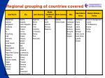 regional grouping of countries covered