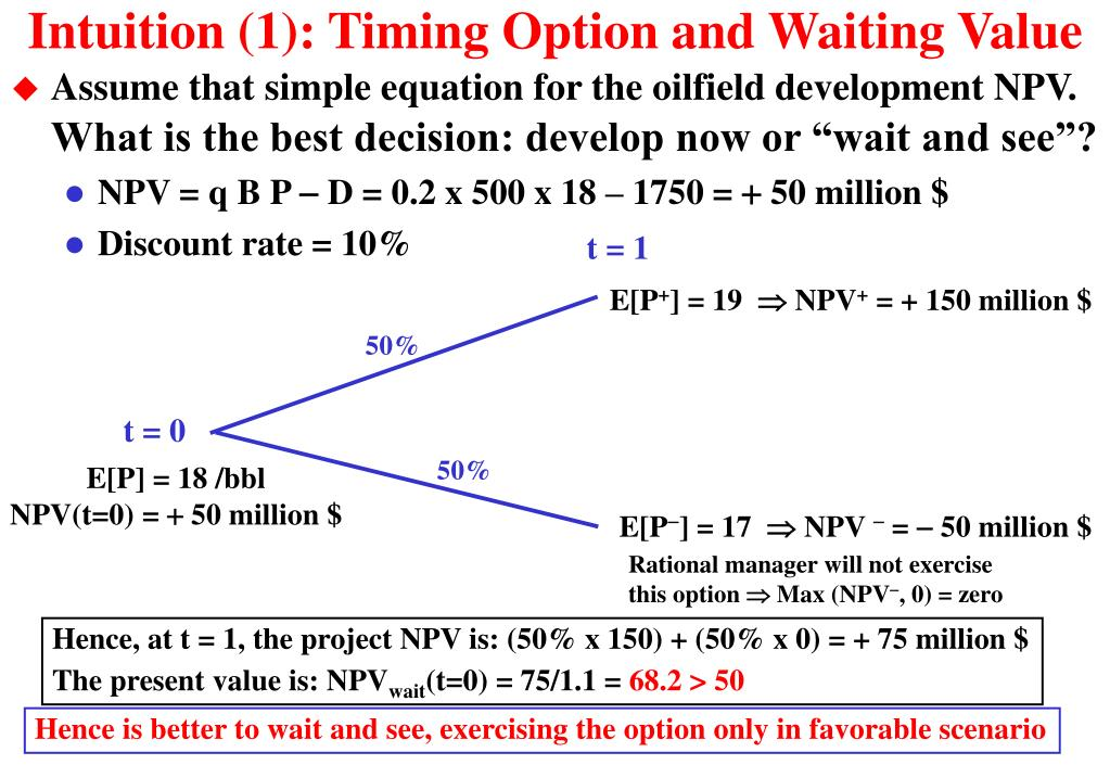 Intuition (1): Timing Option and Waiting Value