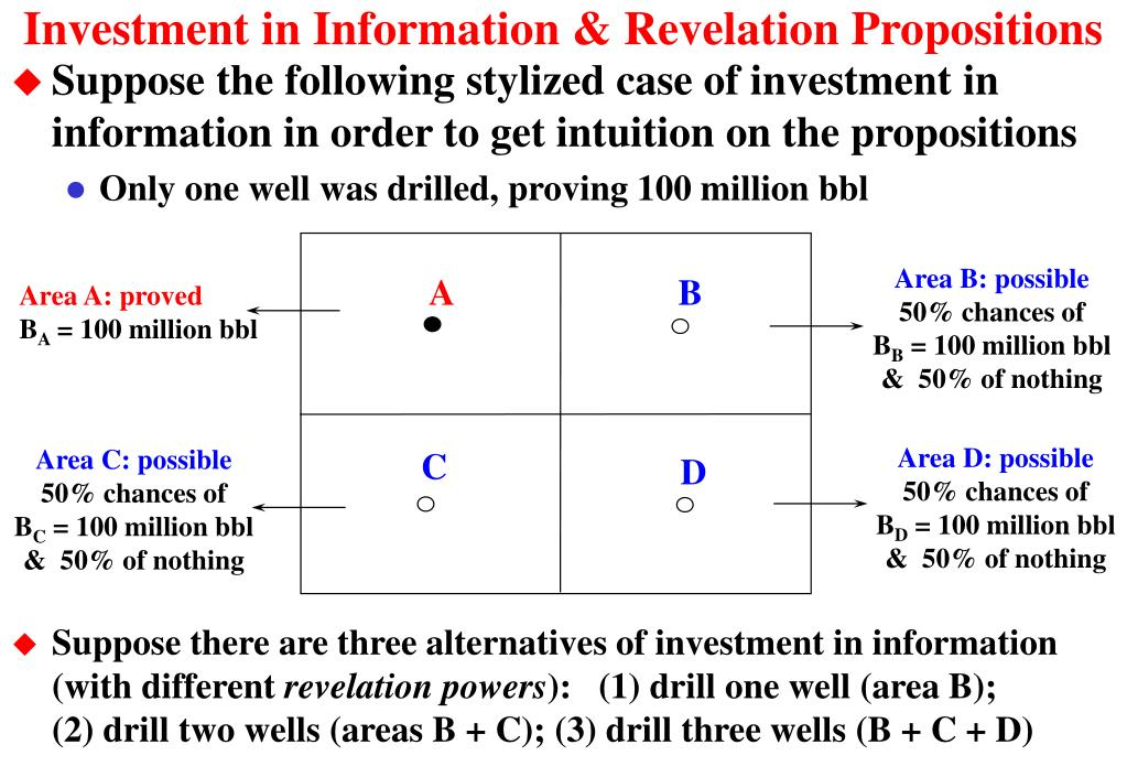 Investment in Information & Revelation Propositions