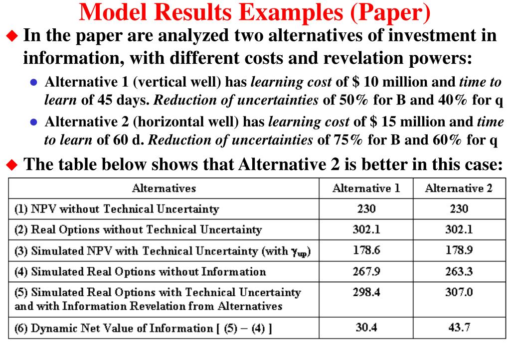 Model Results Examples (Paper)