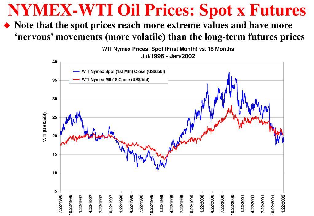 NYMEX-WTI Oil Prices: Spot x Futures