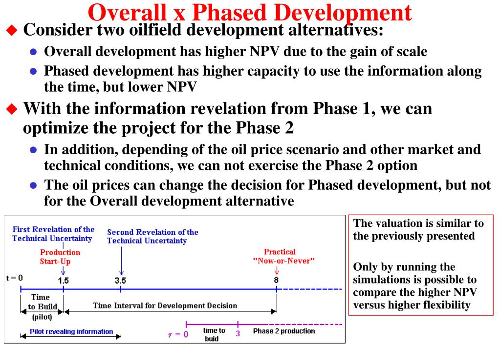 Overall x Phased Development