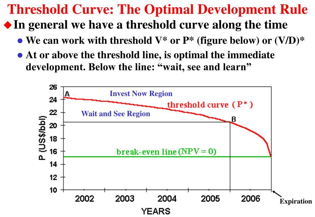 Threshold Curve: The Optimal Development Rule