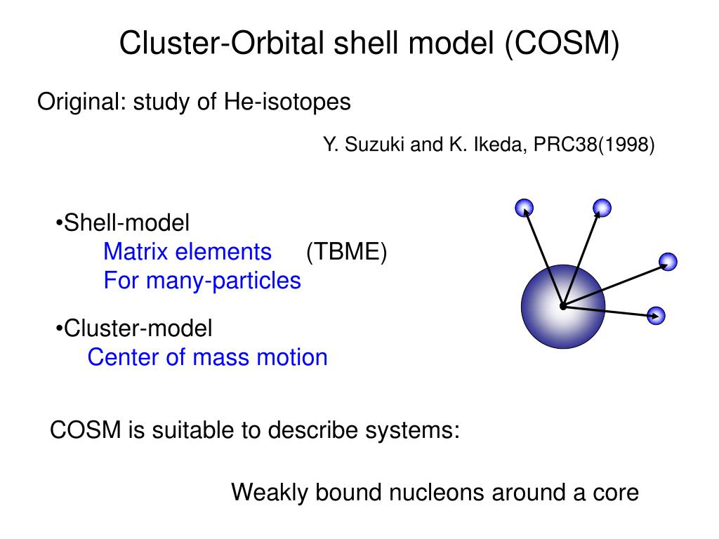 Cluster-Orbital shell model (COSM)