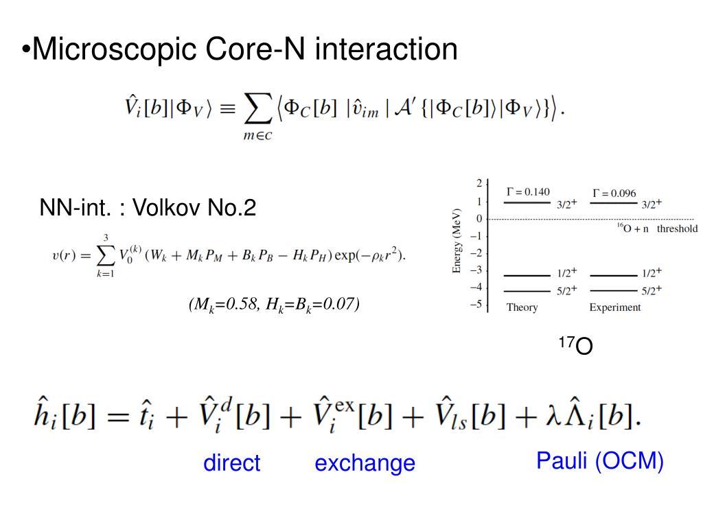 Microscopic Core-N interaction
