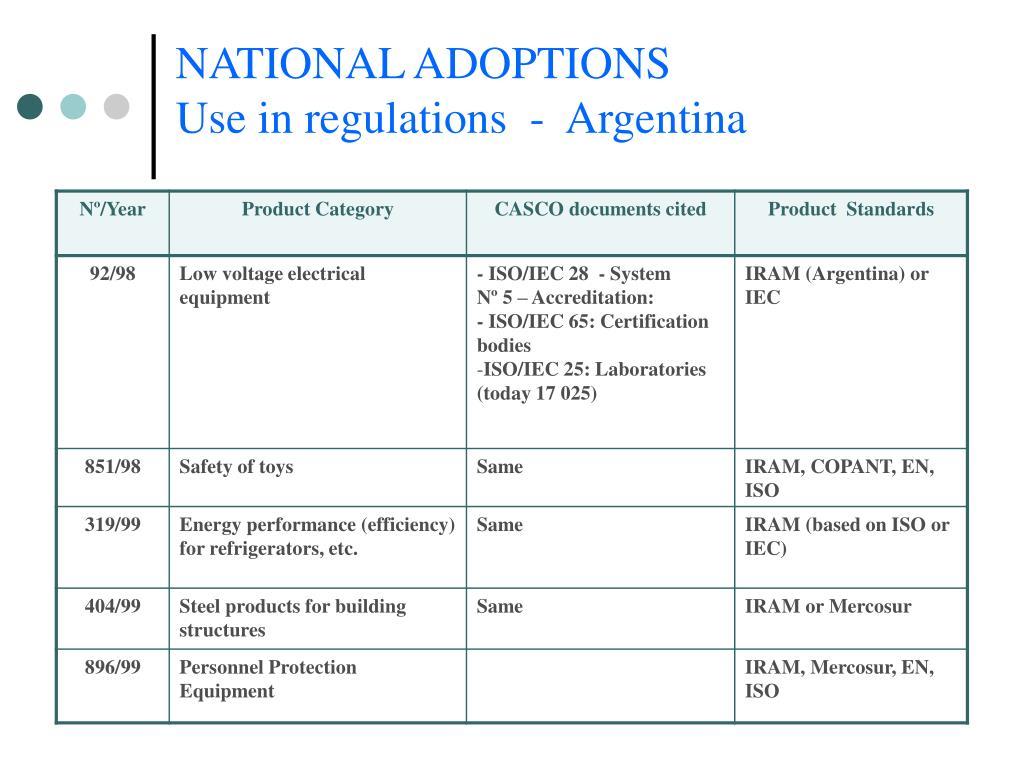 NATIONAL ADOPTIONS