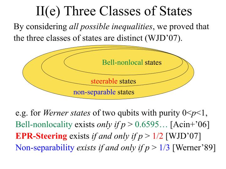 II(e) Three Classes of States