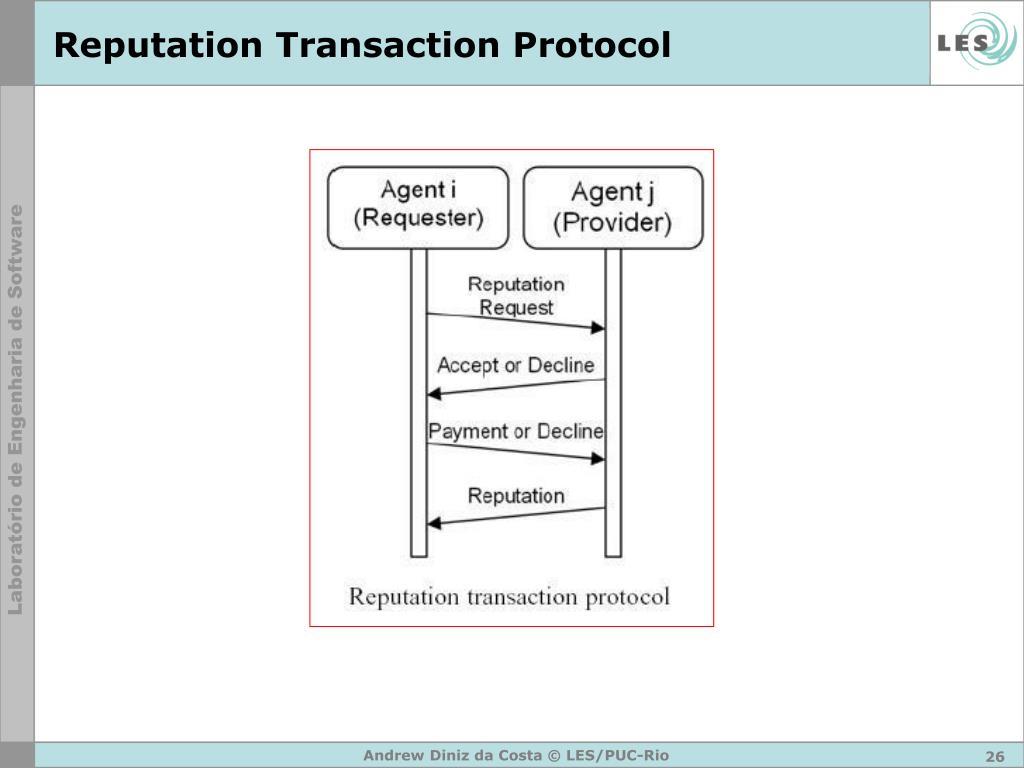 Reputation Transaction Protocol