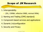 scope of 2k research