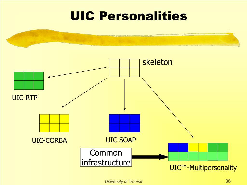 UIC™-Multipersonality