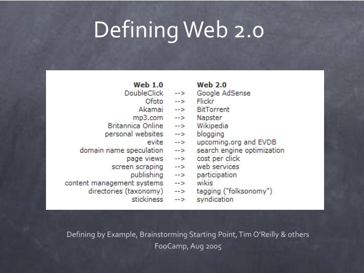 Defining Web 2.0