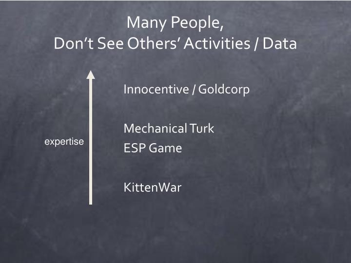 Innocentive / Goldcorp
