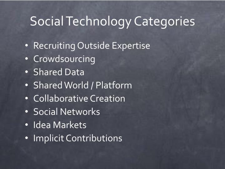 Social Technology Categories