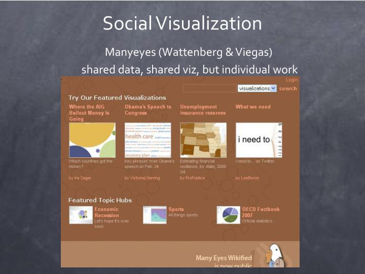 Social Visualization