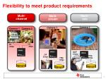 flexibility to meet product requirements