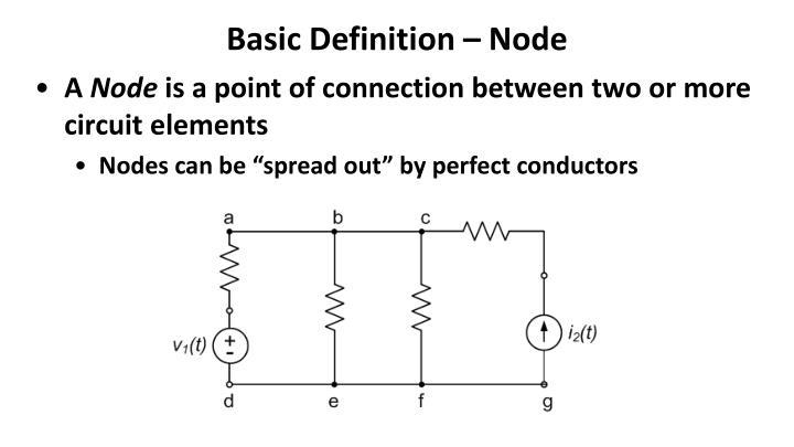 Basic Definition – Node