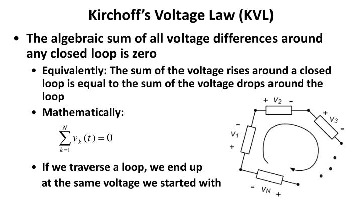 Kirchoff's Voltage Law (KVL)