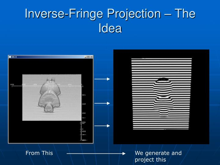 Inverse-Fringe Projection – The Idea