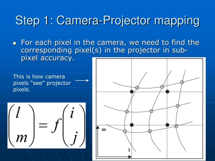 Step 1: Camera-Projector mapping
