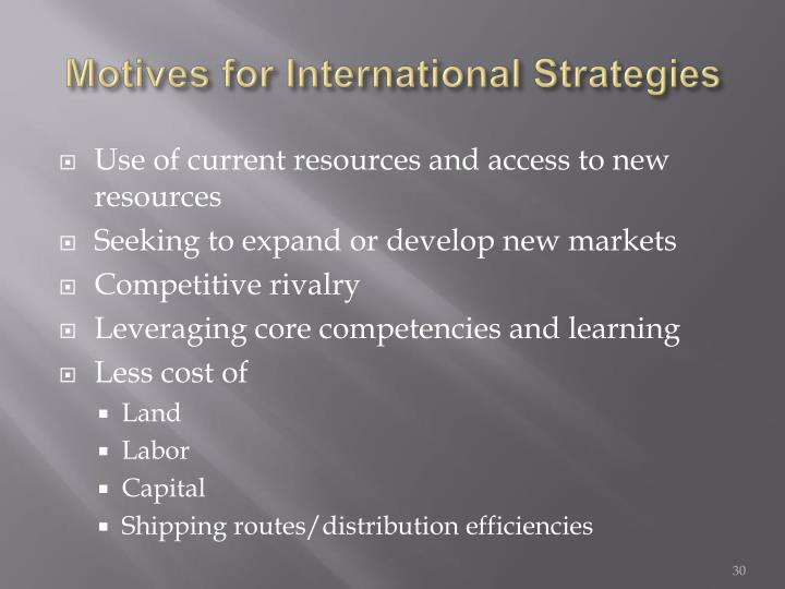 Motives for International Strategies