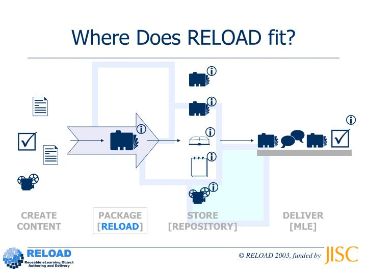 Where does reload fit