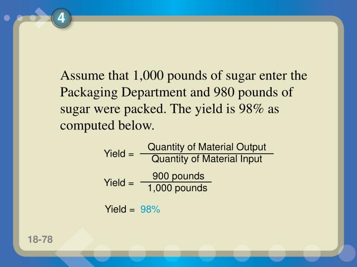 Quantity of Material Output    Quantity of Material Input