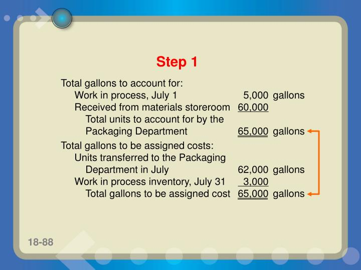 Total gallons to account for: