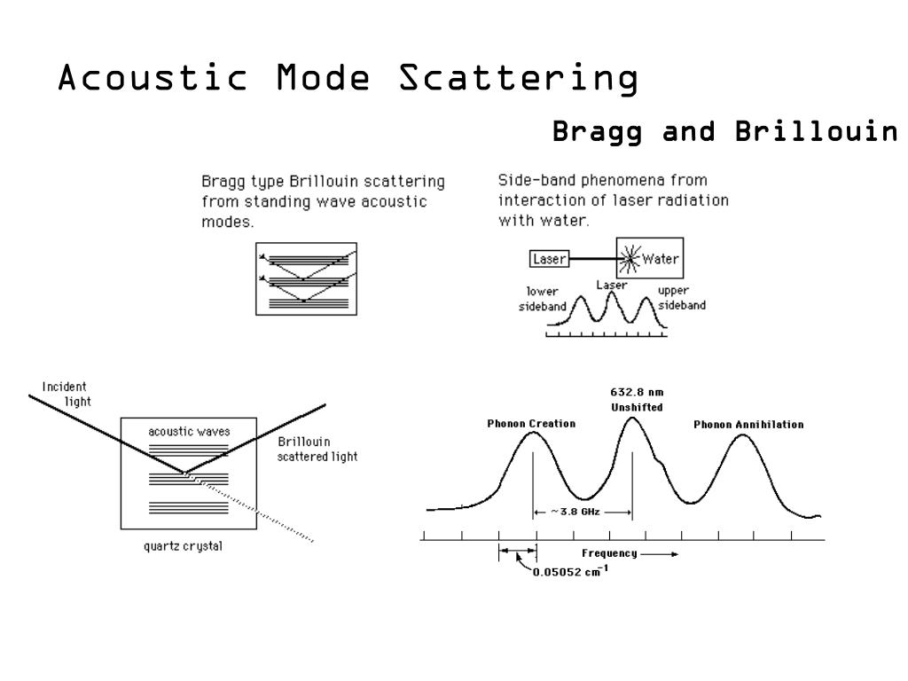 Acoustic Mode Scattering