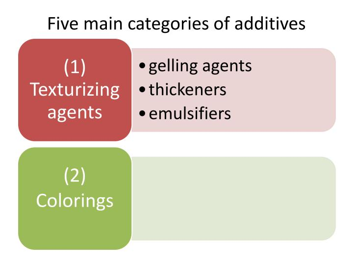 Five main categories of additives