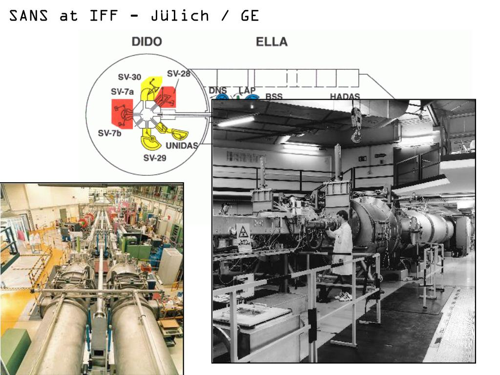 SANS at IFF - Jülich / GE