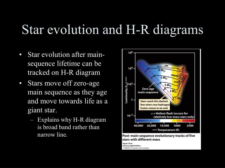 Ppt today powerpoint presentation id1094617 star evolution and h r diagrams ccuart Gallery