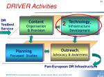 driver activities11