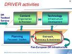 driver activities22