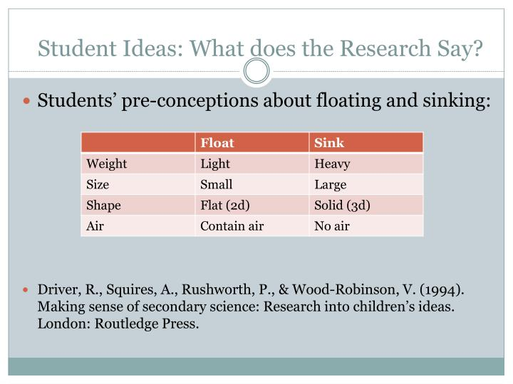 Student Ideas: What does the Research Say?