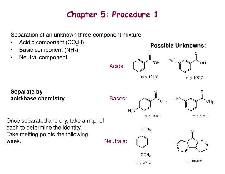 Chapter 5 procedure 1