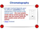 chromatography3