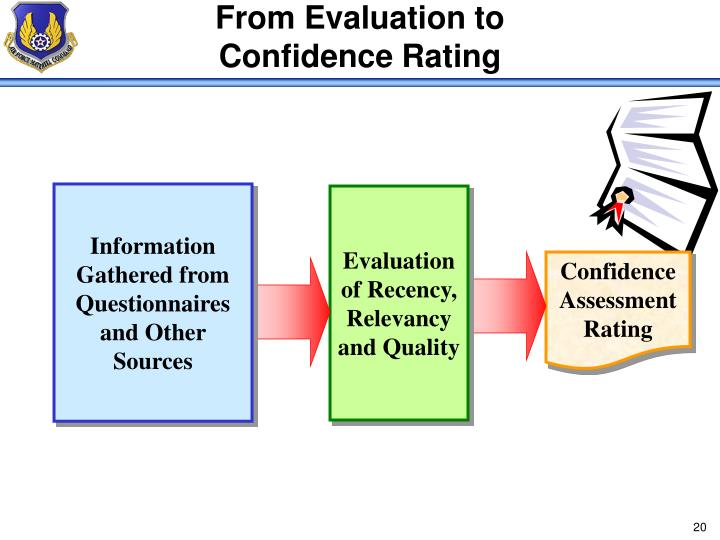 From Evaluation to