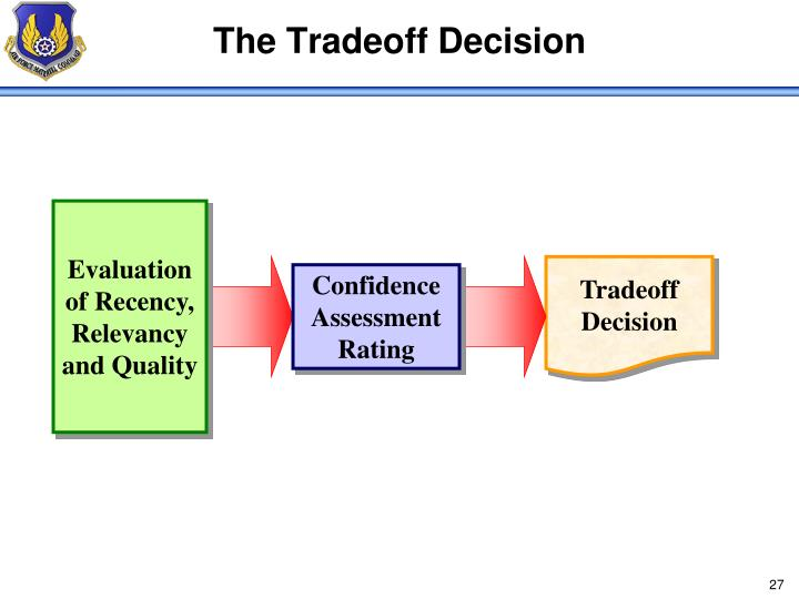 The Tradeoff Decision