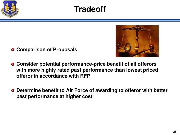 Tradeoff